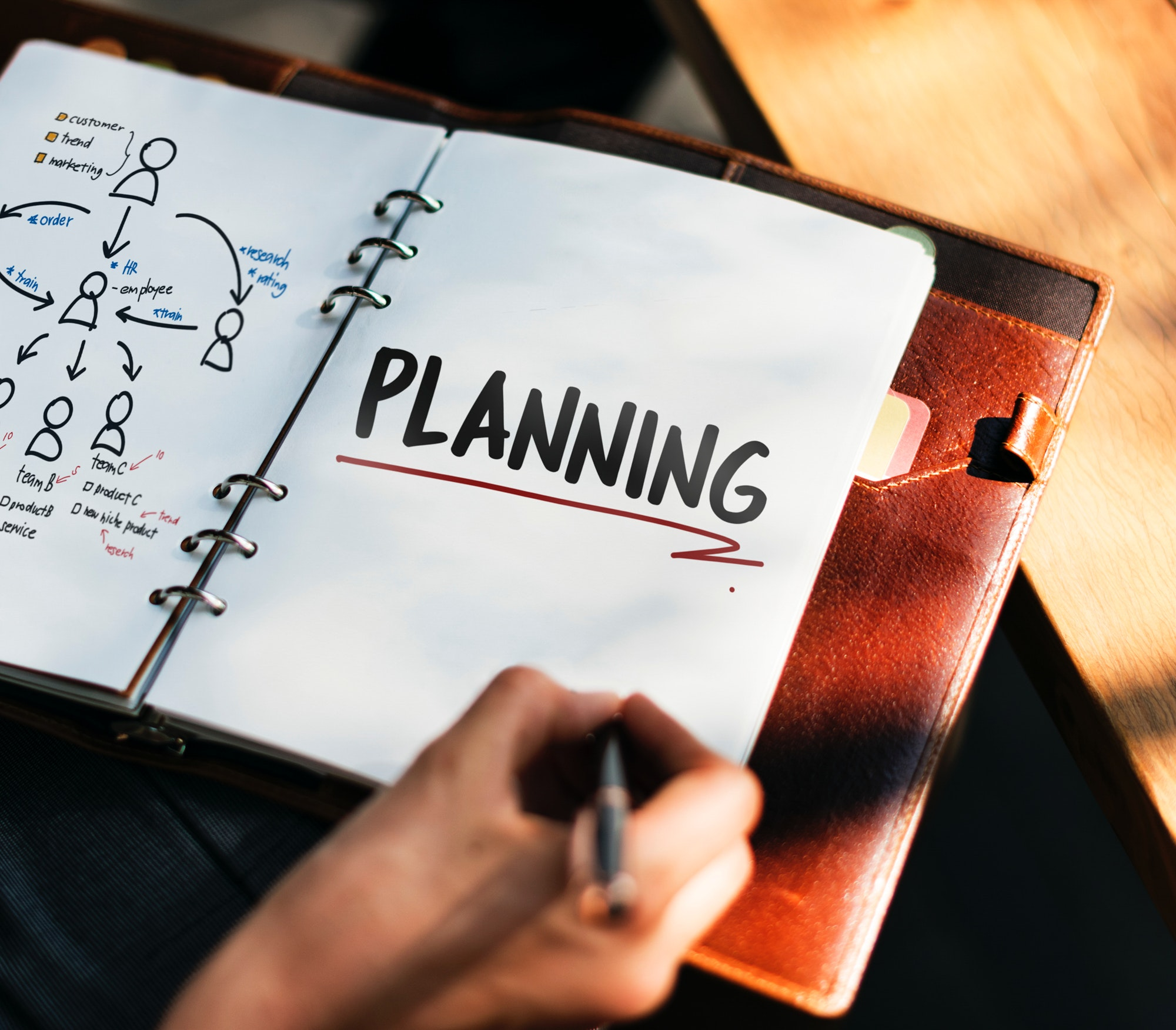 How To Build A Business Plan For Your Mobile App